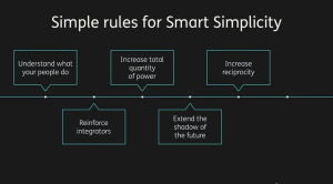 Yves Morieux Smart Simplicity Rules